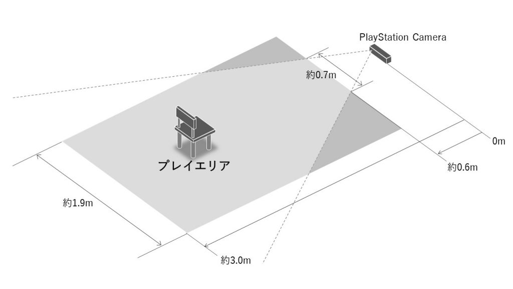 playstation-vr-play-area-scale