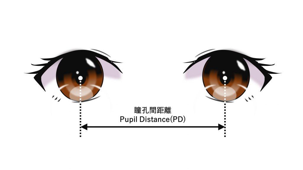 PSVR 瞳孔間距離とは