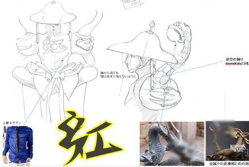 クーロンズゲートVR キャラクターデザインのイメージ